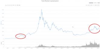 GlobalChart_CoinMarketCap
